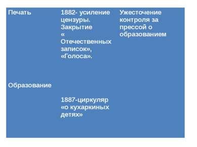 Печать Образование 1882- усиление цензуры. Закрытие « Отечественных записок»,...