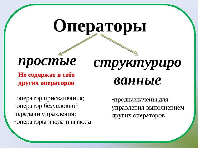 Операторы простые структурированные оператор присваивания; оператор безусловн...