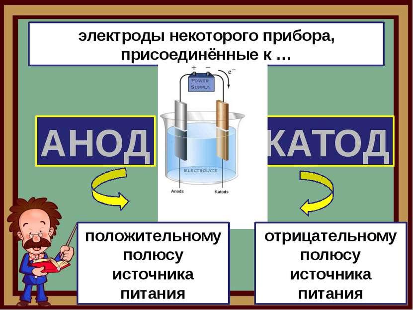 АНОД КАТОД электроды некоторого прибора, присоединённые к … положительному по...