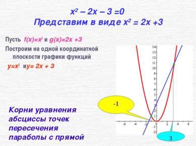 x2 – 2x – 3 =0 Представим в виде x2 = 2x +3 Пусть f(x)=x2 и g(x)=2x +3 Постро...