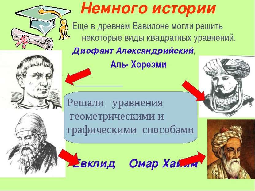 Немного истории Еще в древнем Вавилоне могли решить некоторые виды квадратных...
