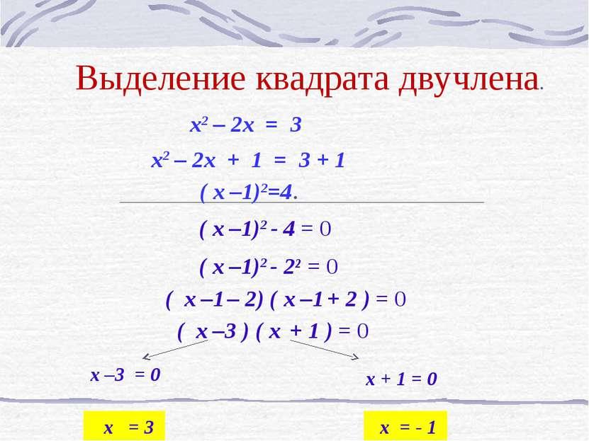 Выделение квадрата двучлена. x2 – 2x + 1 = 3 + 1 ( x –1)2=4. x2 – 2x = 3 ( x ...