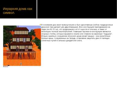 Иерархия дома как символ. В основании дом имел прямоугольник и был одноэтажны...