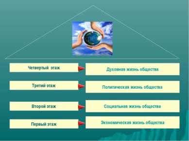 Первый этаж Второй этаж Третий этаж Четвертый этаж Духовная жизнь общества По...