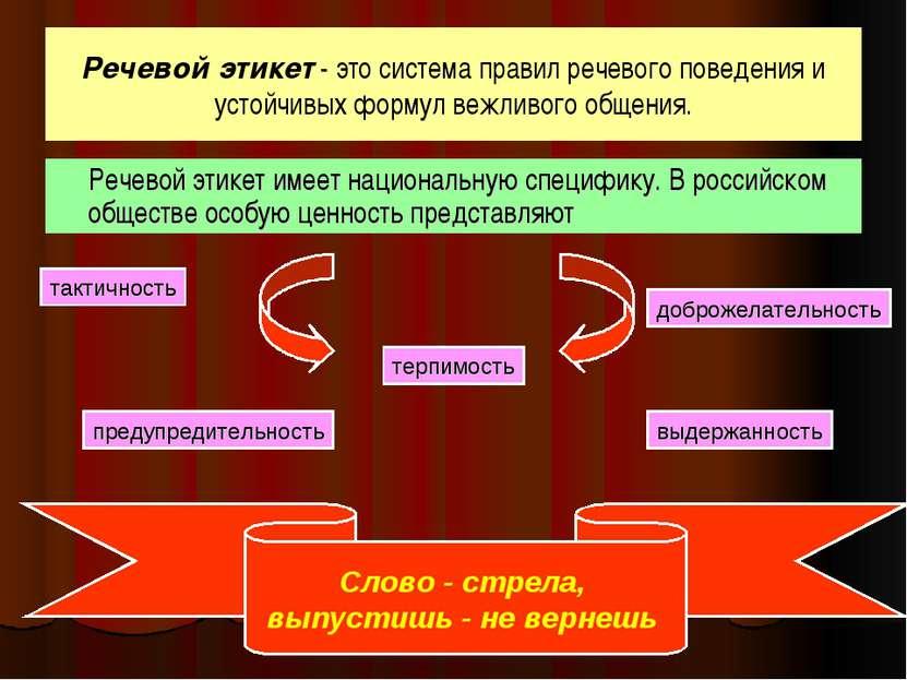 Речевой этикет - это система правил речевого поведения и устойчивых формул ве...