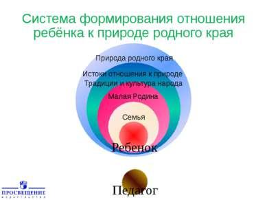 Система формирования отношения ребёнка к природе родного края