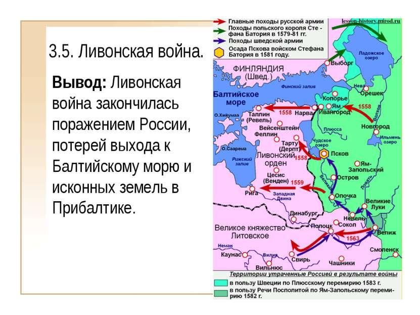 3.5. Ливонская война. Вывод: Ливонская война закончилась поражением России, п...