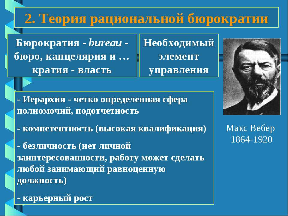 2. Теория рациональной бюрократии Макс Вебер 1864-1920 Бюрократия - bureau - ...