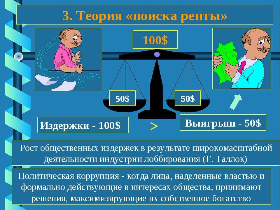 3. Теория «поиска ренты» 100$ 50$ 50$ Издержки - 100$ Выигрыш - 50$ > Рост об...