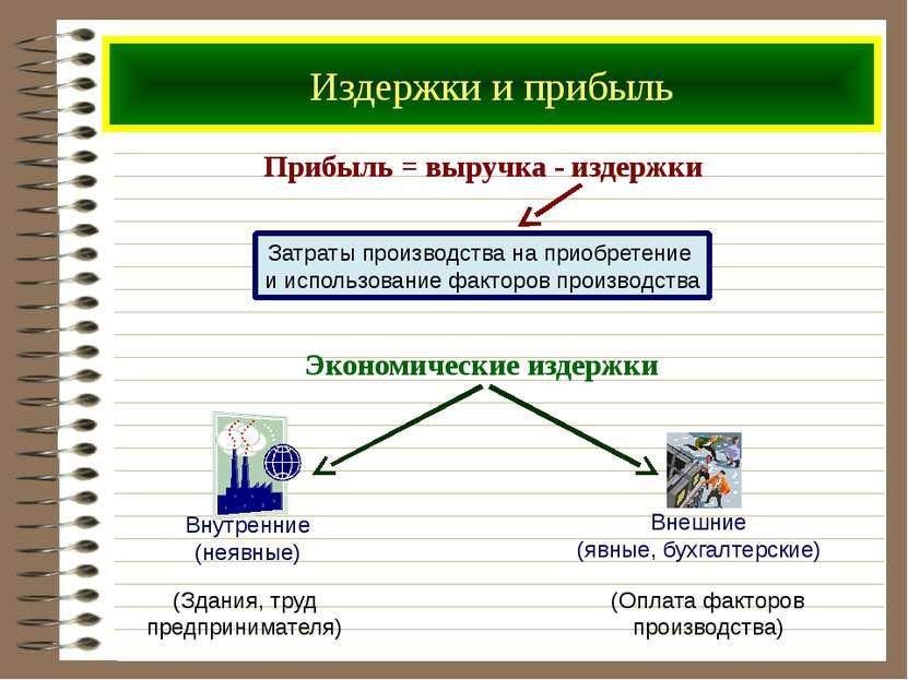 Издержки и прибыль Прибыль = выручка - издержки Экономические издержки Затрат...