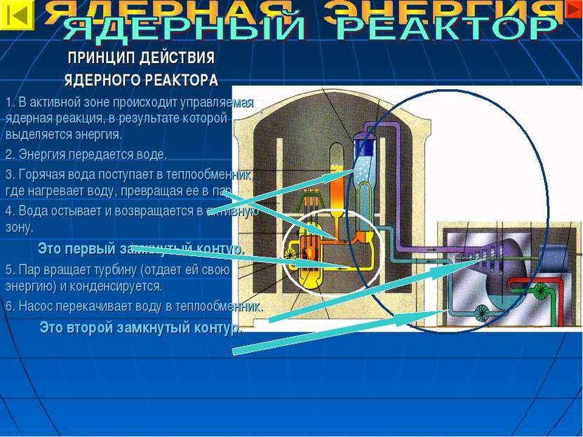 ПРИНЦИП ДЕЙСТВИЯ ЯДЕРНОГО РЕАКТОРА 1. В активной зоне происходит управляемая ...