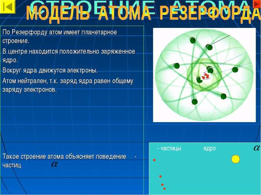 - частицы ядро По Резерфорду атом имеет планетарное строение. В центре находи...
