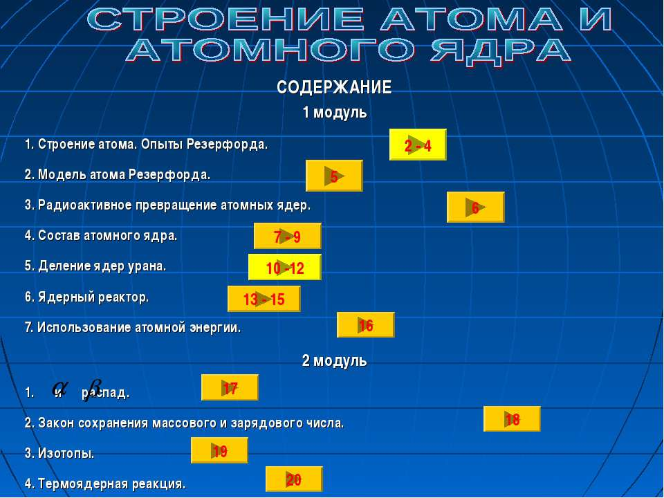 СОДЕРЖАНИЕ 1 модуль 1. Строение атома. Опыты Резерфорда. 2. Модель атома Резе...