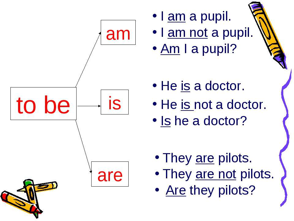 to be am is are He is a doctor. He is not a doctor. Is he a doctor? They are ...