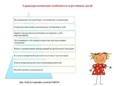 Характерологические особенности агрессивных детей http://festival.1september....