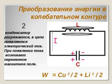 Преобразование энергии в колебательном контуре конденсатор разряжается, в цеп...