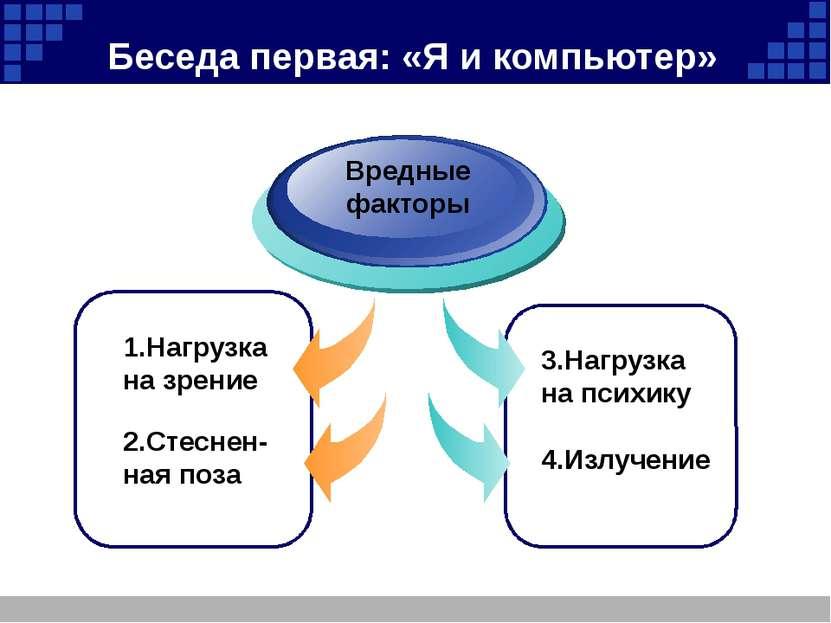 Криворотова Л.Н. КБРCompany Logo 1. Качество монитора Следовательно, час игры...