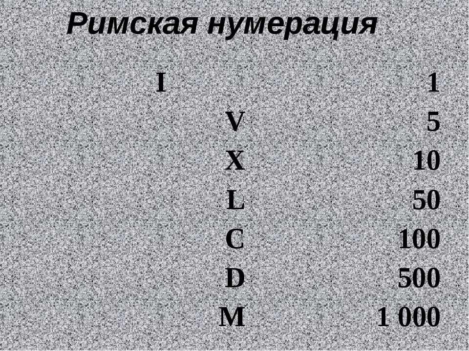 Римская нумерация I 1 V 5 X 10 L 50 C 100 D 500 M 1000