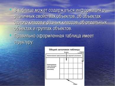 В таблице может содержаться информация о различных свойствах объектов, об объ...
