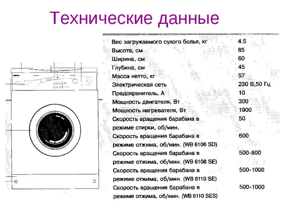 Технические данные