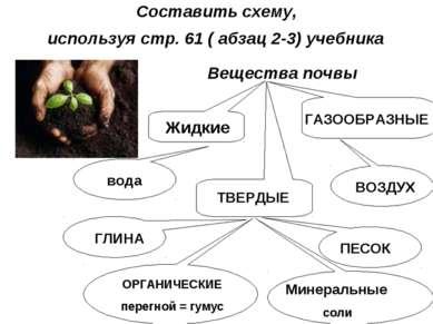Составить схему, используя стр. 61 ( абзац 2-3) учебника Вещества почвы Жидки...
