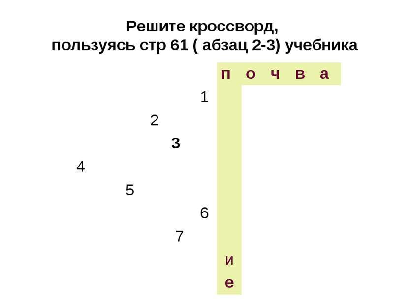 Решите кроссворд, пользуясь стр 61 ( абзац 2-3) учебника п о ч в а 1 2 3 4 5 ...