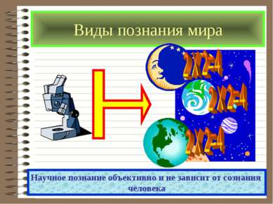 Виды познания мира Научное познание объективно и не зависит от сознания человека