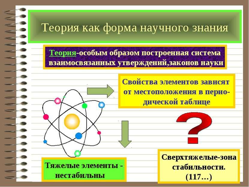 Теория как форма научного знания Теория-особым образом построенная система вз...