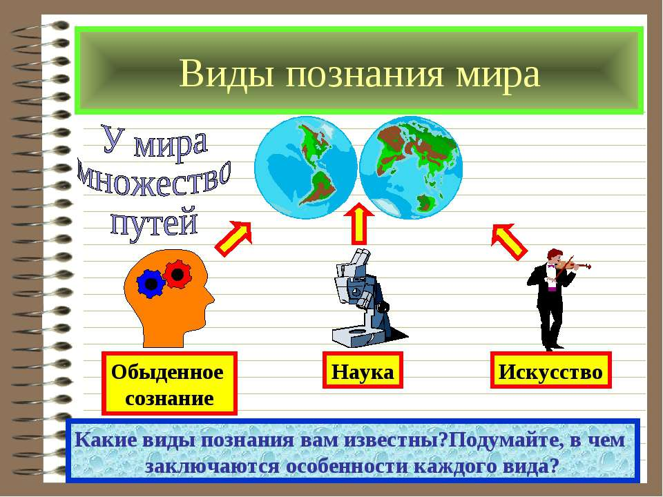 Виды познания мира Какие виды познания вам известны?Подумайте, в чем заключаю...