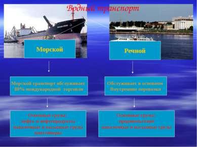 Морской Морской транспорт обслуживает 80% международной торговли Обслуживает ...