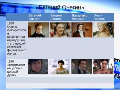 «Евгений Онегин» ЕвгенийОнегин Татьяна Ларина Владимир Ленский Ольга Ларина 1...
