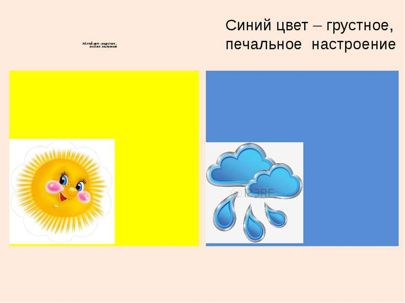 Жёлтый цвет - радостное, весёлое настроение Синий цвет – грустное, печальное ...