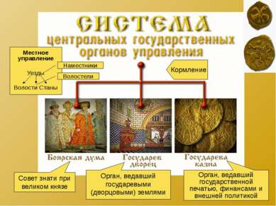 Совет знати при великом князе Орган, ведавший государевыми (дворцовыми) земля...