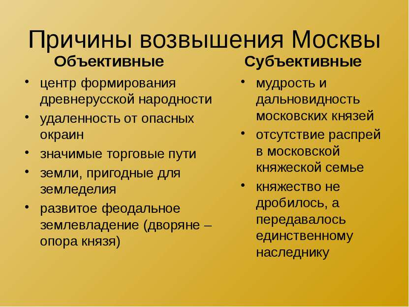 Причины возвышения Москвы центр формирования древнерусской народности удаленн...