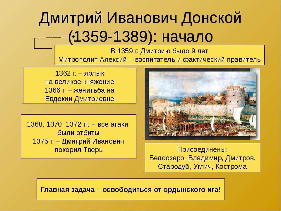 Дмитрий Иванович Донской (1359-1389): начало 1359-1362 гг. – борьба за велико...