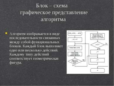 Блок – схема графическое представление алгоритма Алгоритм изображается в виде...