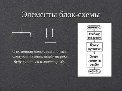 Элементы блок-схемы С помощью блок-схем ы описан следующий план: пойду на рек...