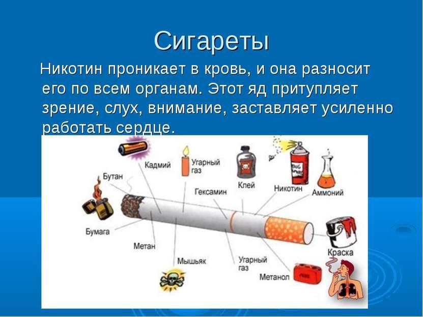 Сигареты Никотин проникает в кровь, и она разносит его по всем органам. Этот ...