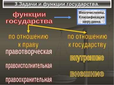 3.Задачи и функции государства.