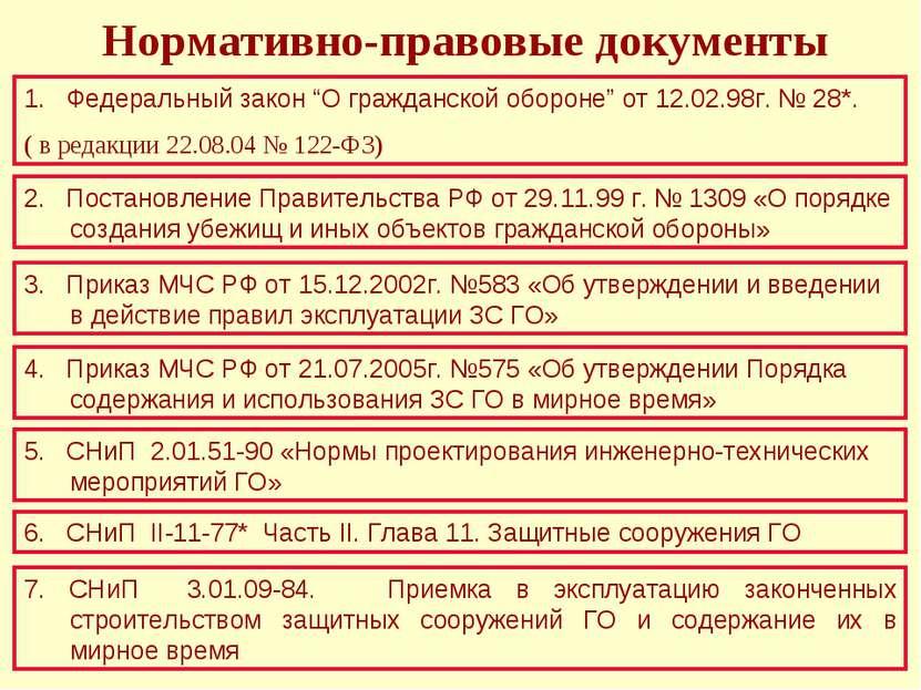 """Нормативно-правовые документы 1. Федеральный закон """"О гражданской обороне"""" от..."""