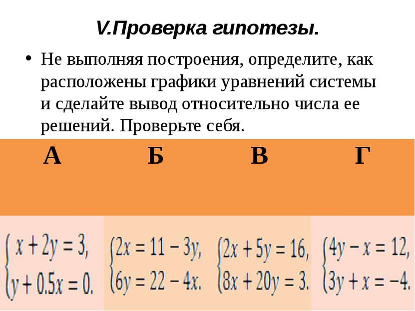 V.Проверка гипотезы. Не выполняя построения, определите, как расположены граф...