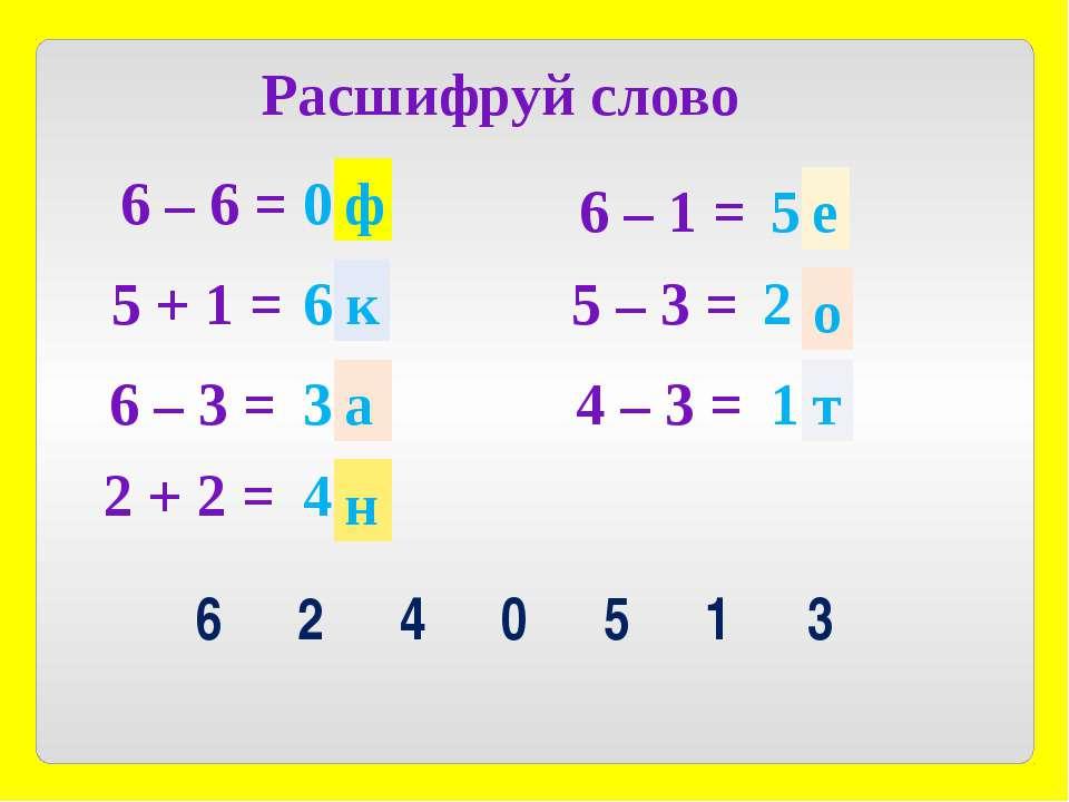 Расшифруй слово 6 – 6 = 5 + 1 = 6 – 3 = 6 – 1 = 5 – 3 = 4 – 3 = 2 + 2 = 0 3 6...