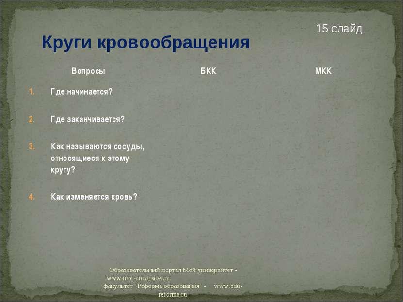 Круги кровообращения 15 слайд Образовательный портал Мой университет - www.mo...