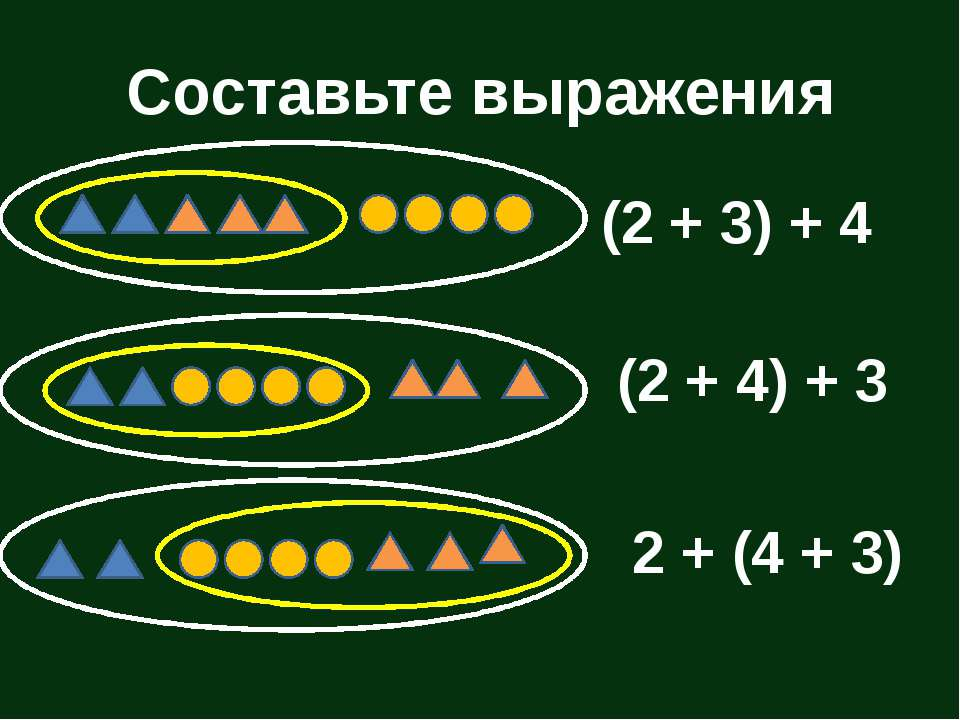 Составьте выражения   (2 + 3) + 4 (2 + 4) + 3 2 + (4 + 3)