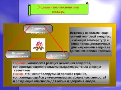 Горючее вещество Источник воспламе-нения Окислитель Источник воспламенения – ...