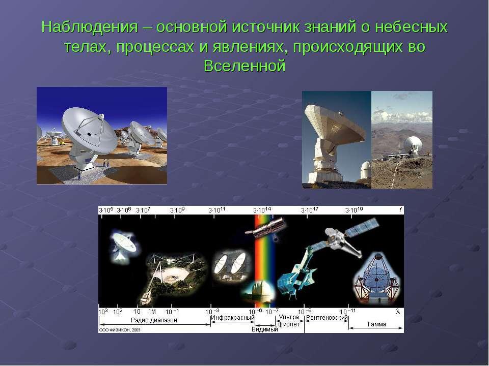 Наблюдения – основной источник знаний о небесных телах, процессах и явлениях,...