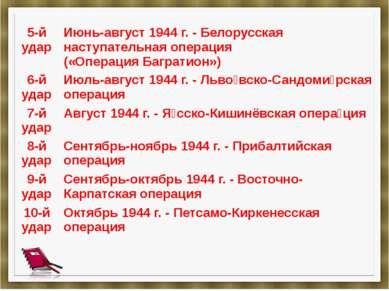 5-й удар Июнь-август 1944 г. - Белорусская наступательная операция(«Операция ...