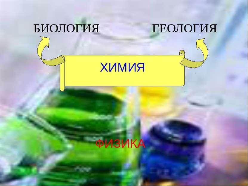 БИОЛОГИЯ ГЕОЛОГИЯ ФИЗИКА ХИМИЯ