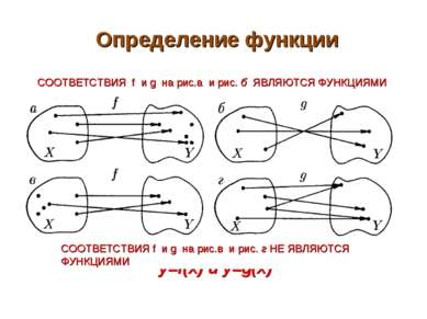 y=f(x) и y=g(x) СООТВЕТСТВИЯ f и g на рис.а и рис. б ЯВЛЯЮТСЯ ФУНКЦИЯМИ СООТВ...