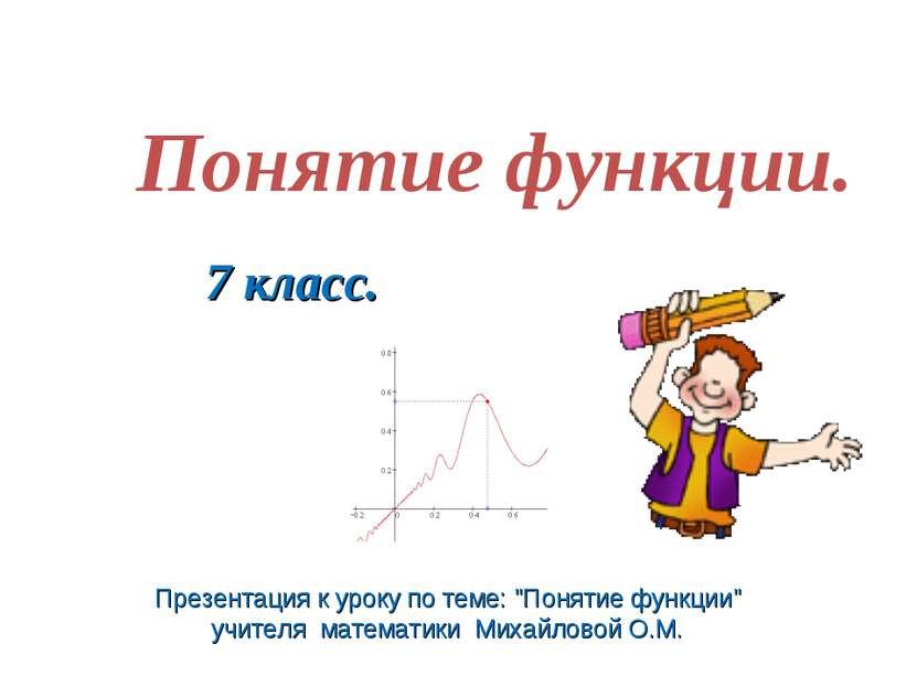"""Понятие функции. 7 класс. Презентация к уроку по теме: """"Понятие функции"""" учит..."""